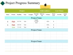 Project Progress Summary Ppt PowerPoint Presentation Inspiration Styles