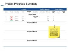 Project Progress Summary Ppt PowerPoint Presentation Layouts Summary