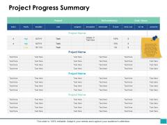 Project Progress Summary Ppt PowerPoint Presentation Model Design Ideas