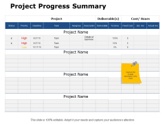 Project Progress Summary Ppt PowerPoint Presentation Outline Show