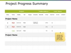 Project Progress Summary Ppt PowerPoint Presentation Portfolio Backgrounds