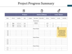 Project Progress Summary Ppt PowerPoint Presentation Portfolio Graphic Tips
