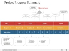Project Progress Summary Ppt PowerPoint Presentation Professional