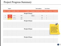Project Progress Summary Ppt PowerPoint Presentation Show Layouts