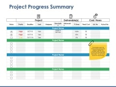 Project Progress Summary Ppt PowerPoint Presentation Styles Slideshow