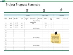 Project Progress Summary Ppt PowerPoint Presentation Visual Aids