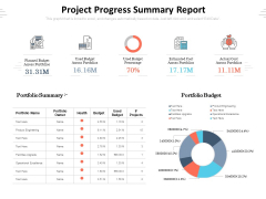 Project Progress Summary Report Ppt PowerPoint Presentation File Images PDF