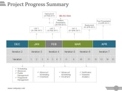 Project Progress Summary Template 1 Ppt PowerPoint Presentation Ideas