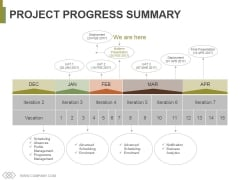 Project Progress Summary Template 1 Ppt PowerPoint Presentation Summary Ideas