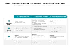Project Proposal Approval Process With Current State Assessment Ppt PowerPoint Presentation Gallery Template PDF