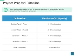 Project Proposal Timeline Ppt PowerPoint Presentation Outline Information