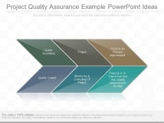 Project Quality Assurance Example Powerpoint Ideas
