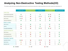Project Quality Management Plan Analyzing Non Destructive Testing Methods Professional PDF