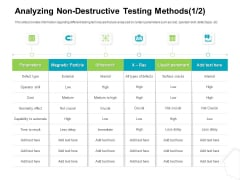 Project Quality Management Plan Analyzing Non Destructive Testing Methods Ray Background PDF