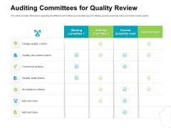Project Quality Management Plan Auditing Committees For Quality Review Template PDF