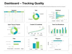 Project Quality Management Plan Dashboard Tracking Quality Ppt Summary Rules PDF