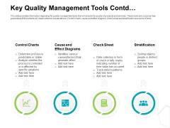 Project Quality Management Plan Key Quality Management Tools Contd Portrait PDF