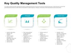 Project Quality Management Plan Key Quality Management Tools Slides PDF