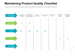 Project Quality Management Plan Maintaining Product Quality Checklist Inspiration PDF