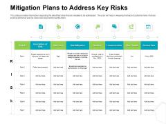 Project Quality Management Plan Mitigation Plans To Address Key Risks Microsoft PDF