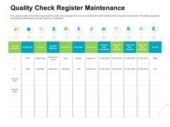 Project Quality Management Plan Quality Check Register Maintenance Pictures PDF