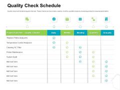 Project Quality Management Plan Quality Check Schedule Ppt Portfolio Clipart PDF