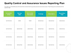 Project Quality Management Plan Quality Control And Assurance Issues Reporting Plan Template PDF