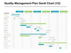 Project Quality Management Plan Quality Management Plan Gantt Chart Design Template PDF