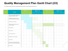 Project Quality Management Plan Quality Management Plan Gantt Chart Graphics PDF