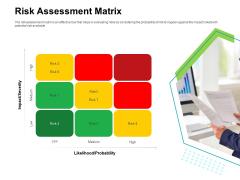 Project Quality Management Plan Risk Assessment Matrix Ppt Show Outline PDF