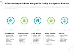 Project Quality Management Plan Roles And Responsibilities Assigned In Quality Management Process Clipart PDF