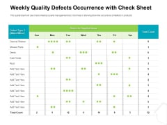 Project Quality Management Plan Weekly Quality Defects Occurrence With Check Sheet Formats PDF
