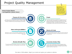 Project Quality Management Ppt PowerPoint Presentation Inspiration Images