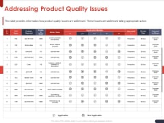 Project Quality Planning And Controlling Addressing Product Quality Issues Information PDF