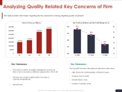 Project Quality Planning And Controlling Analyzing Quality Related Key Concerns Of Firm Microsoft PDF