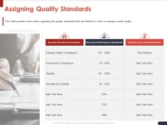 Project Quality Planning And Controlling Assigning Quality Standards Ppt Infographic Template Sample PDF
