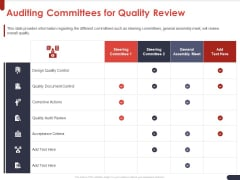 Project Quality Planning And Controlling Auditing Committees For Quality Review Microsoft PDF