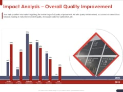 Project Quality Planning And Controlling Impact Analysis Overall Quality Improvement Guidelines PDF