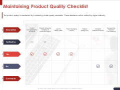 Project Quality Planning And Controlling Maintaining Product Quality Checklist Elements PDF