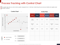 Project Quality Planning And Controlling Process Tracking With Control Chart Ppt Infographic Template Clipart Images PDF