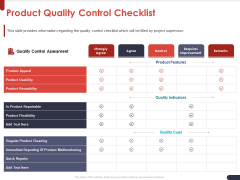 Project Quality Planning And Controlling Product Quality Control Checklist Ppt Styles Design Ideas PDF