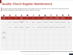 Project Quality Planning And Controlling Quality Check Register Maintenance Brochure PDF