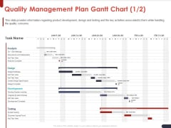 Project Quality Planning And Controlling Quality Management Plan Gantt Chart Design Mockup PDF