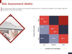 Project Quality Planning And Controlling Risk Assessment Matrix Ppt Infographics Portrait PDF