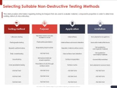 Project Quality Planning And Controlling Selecting Suitable Non Destructive Testing Methods Infographics PDF