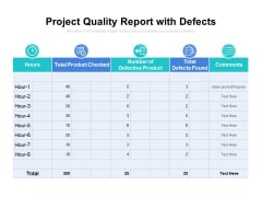 Project Quality Report With Defects Ppt PowerPoint Presentation Inspiration Images PDF