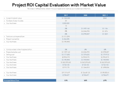 Project ROI Capital Evaluation With Market Value Ppt PowerPoint Presentation Inspiration Display PDF