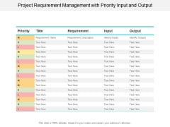 Project Requirement Management With Priority Input And Output Ppt Powerpoint Presentation Slides Grid