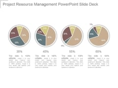 Project Resource Management Powerpoint Slide Deck