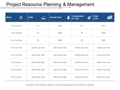 Project Resource Planning And Management Ppt PowerPoint Presentation Portfolio Model